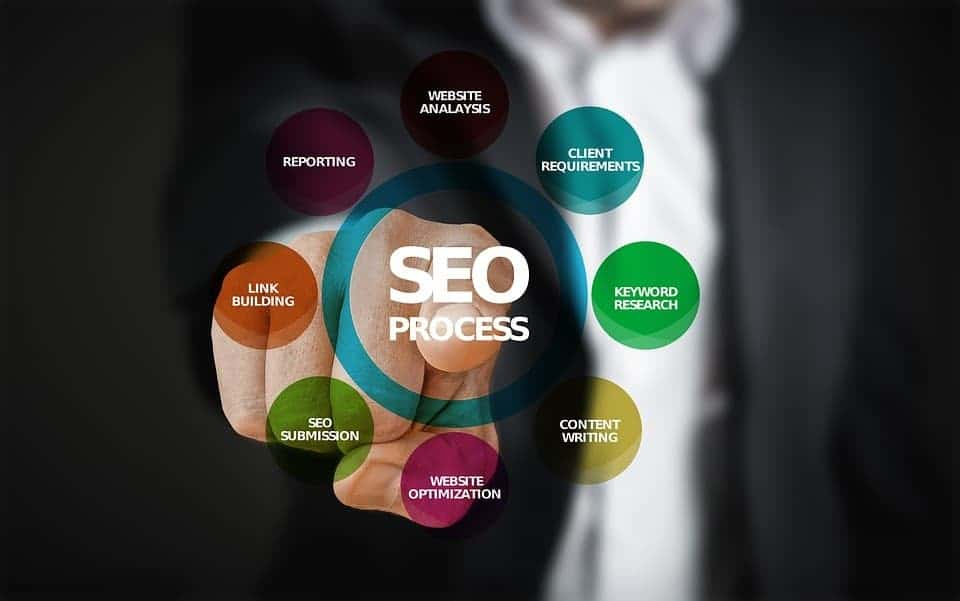Agence seo a montreal